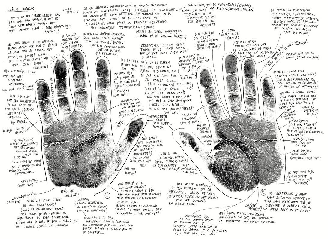 Handen Drawings De-Zachte-Atlas-van-AMS-